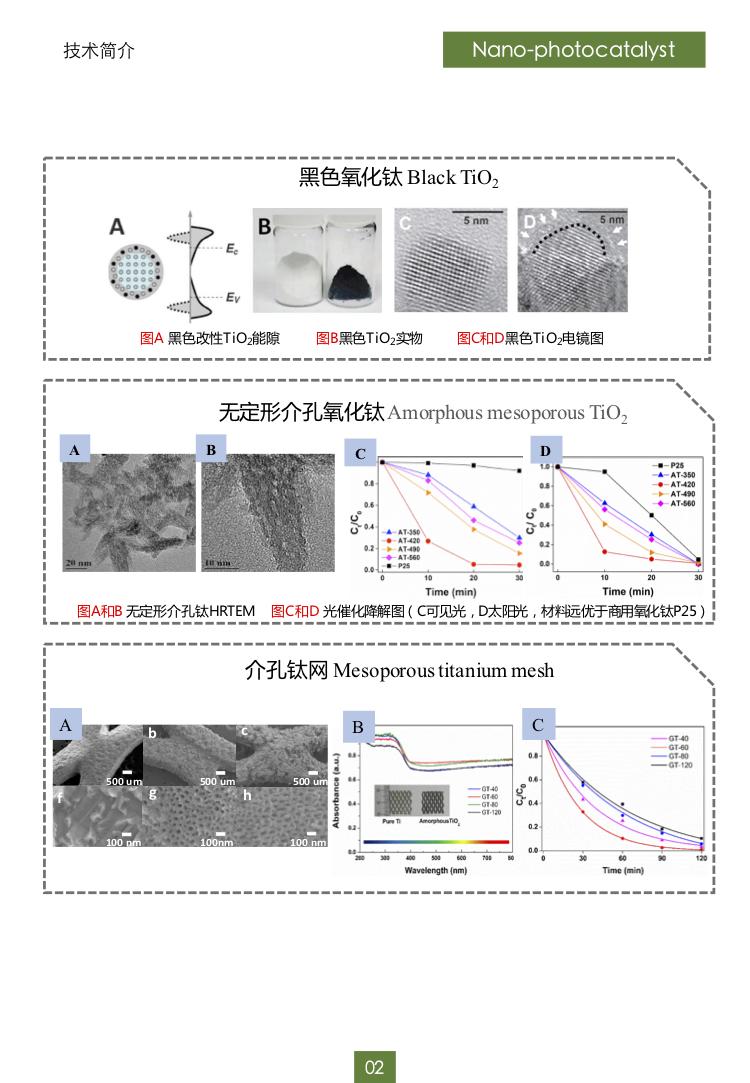 光催化纳米材料_页面_2