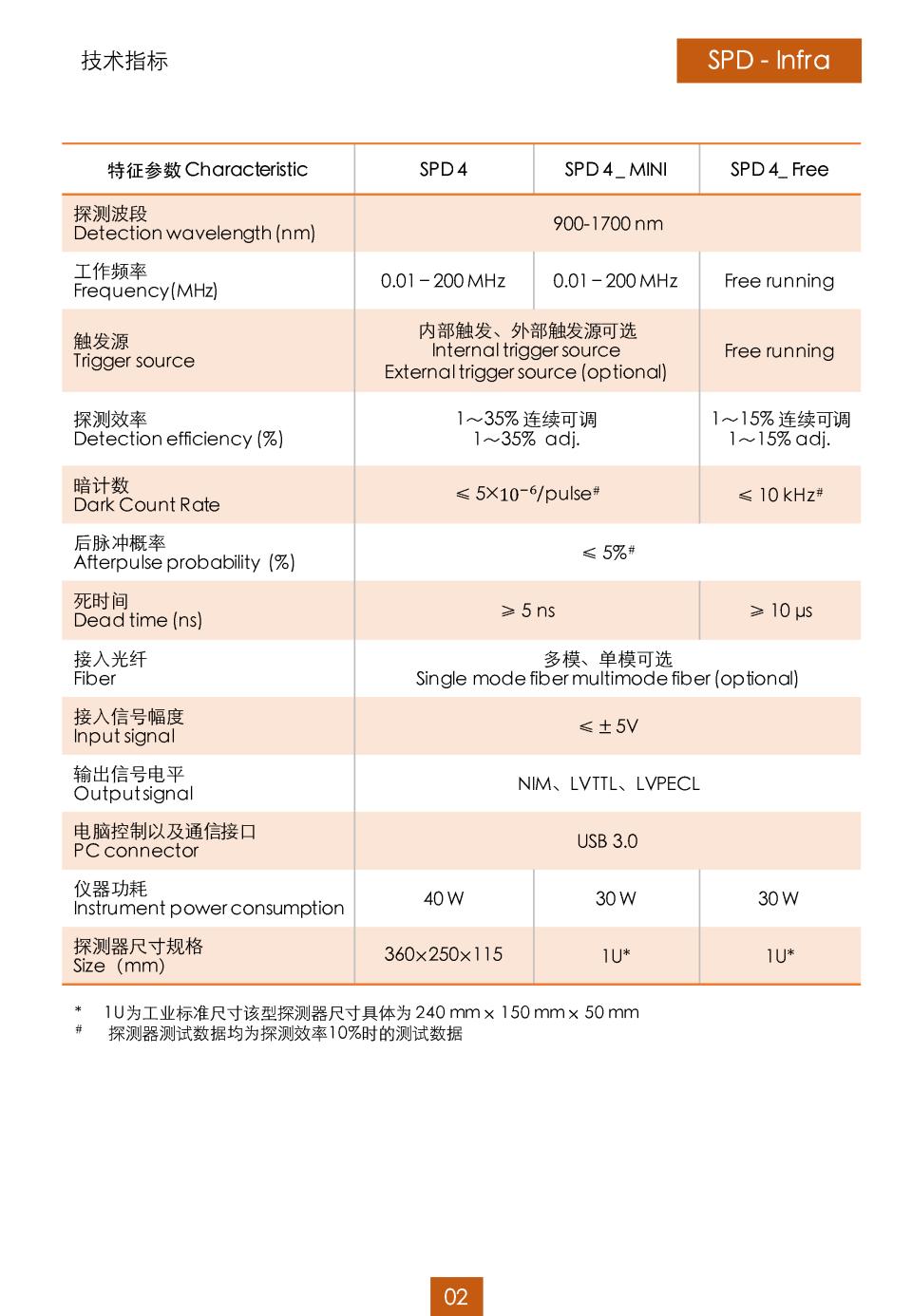 红外单光子探测器_页面_2