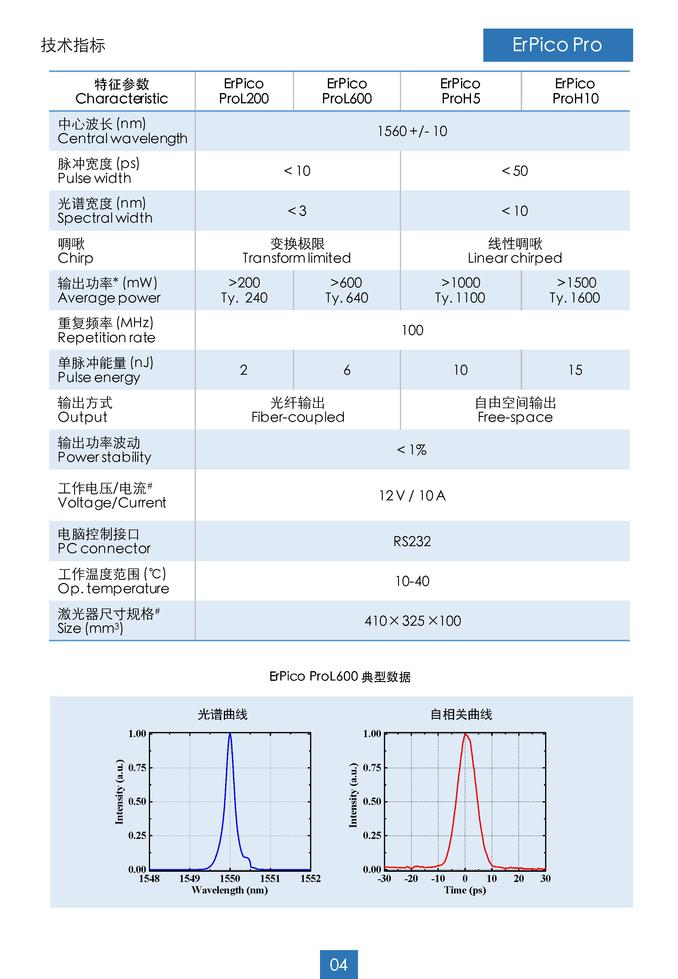 XFiber Pro 系列 - ErFiber Pro 系列_页面_4.png