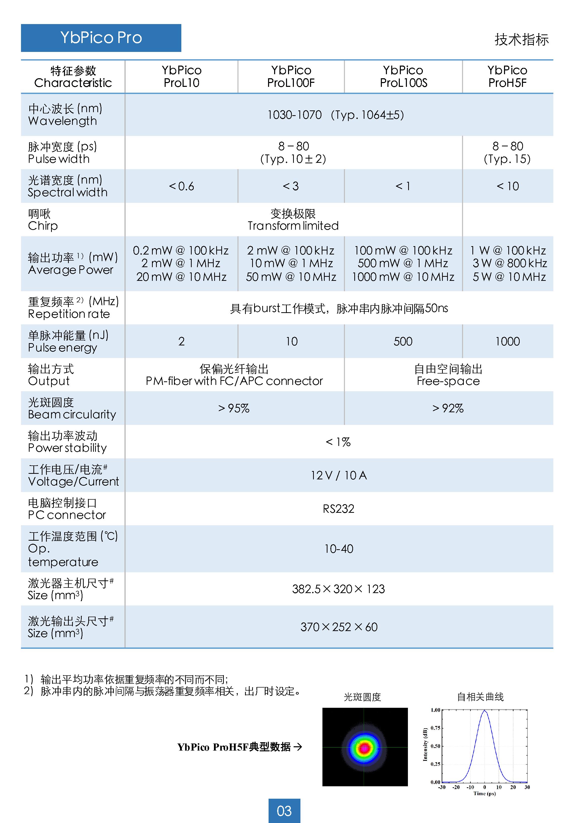 XFiber Pro 系列 - YbFiber Pro 系列_页面_3.png