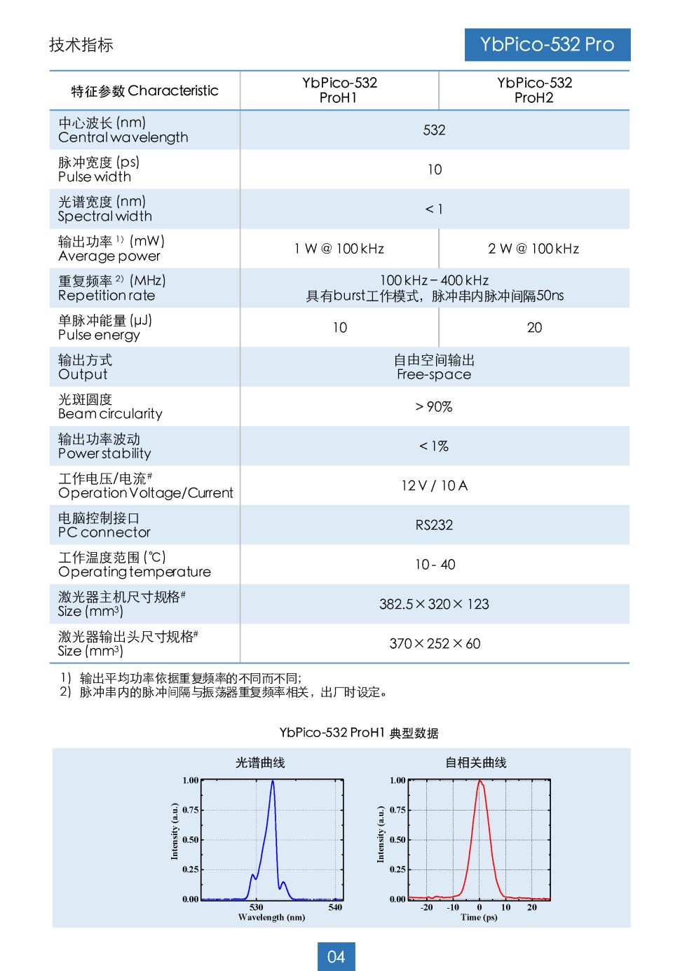 XFiber Pro 系列 - YbFiber Pro 系列_页面_4.png