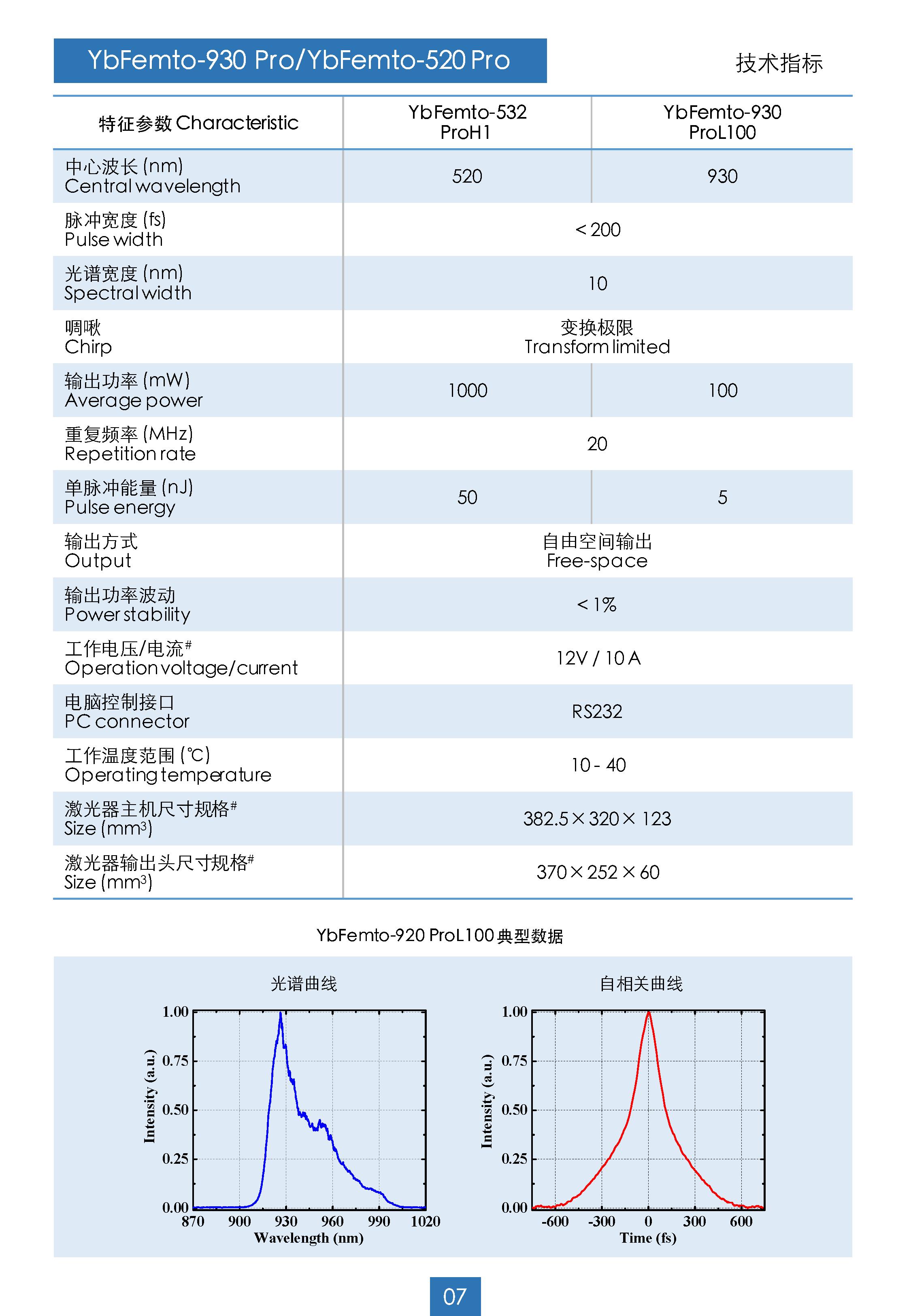 XFiber Pro 系列 - YbFiber Pro 系列_页面_7.png