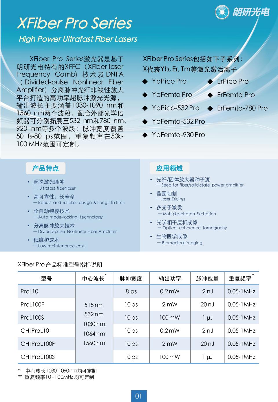 XFiber Pro 系列.png